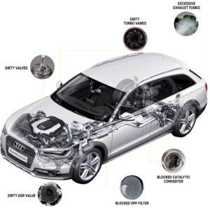 carbon cleaning diagnostic